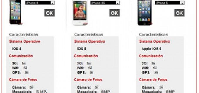 a8b0e9e2cb7 Compara el nuevo iPhone 5 con el 4 y el 4S