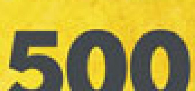 Masmóvil lanza un nuevo bono de voz