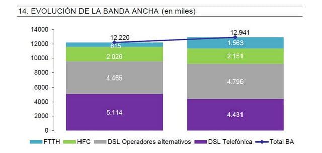 banda-ancha-2014