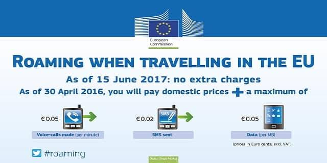 Tarifas de Roaming en la Unión Europa