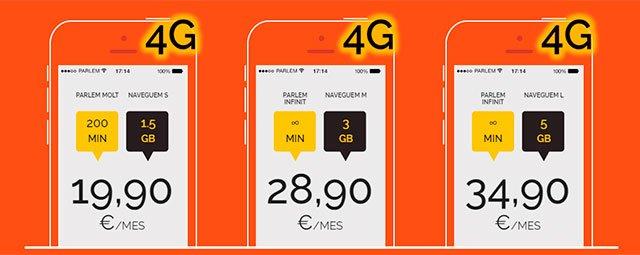 tarifas móviles 4G de Parlem