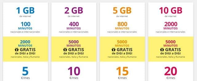 nuevas tarifas de DIGI mobil