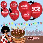 mejoras de la tarifa VIP 4G
