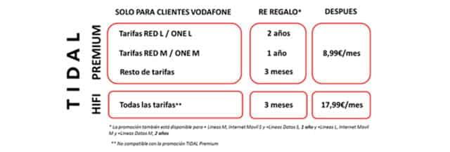 tarifas de Tidal con Vodafone