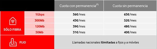 tarifas de solo fibra de Vodafone