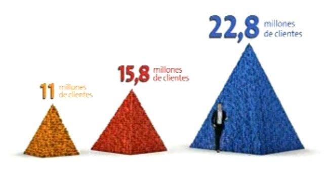 """Movistar: """"Como somos más, pagamos menos"""""""