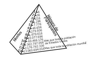 venta piramidal