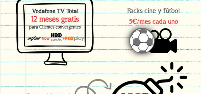 Vodafone forra su oferta en la vuelta al cole: TV Total gratis durante un año